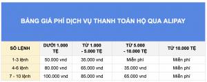 Nhanshiphang bảng giá phí dịch vụ thanh toán hộ Alipay