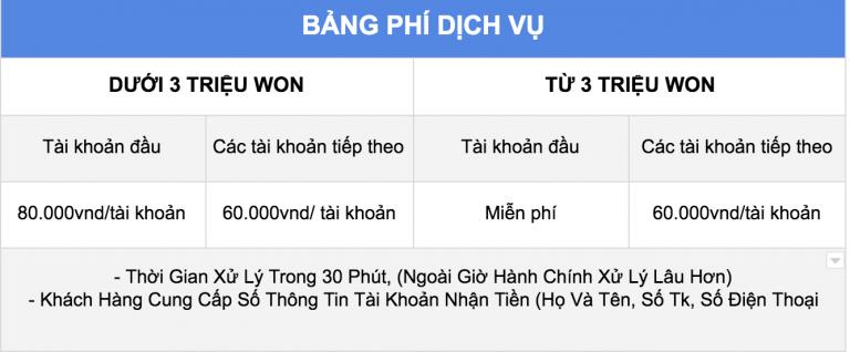 Dịch Vụ Chuyển Tiền Từ Việt Nam Sang Hàn Quốc