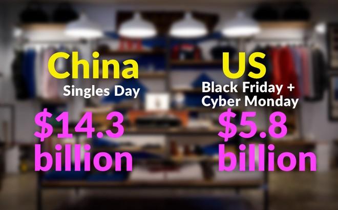 Cơ hội sở hữu vô vàn hàng hiệu giá rẻ nhân dịp 11.11 - Black Friday Trung Quốc